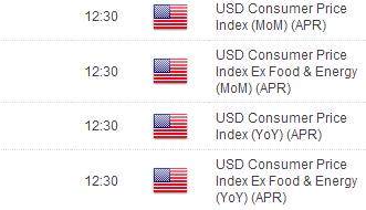 Meilleur calendrier economique forex