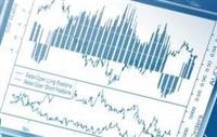 USD/CNH - einseitige Position deutet auf Rückgänge in der Offshore Währung