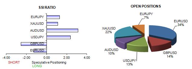 Euro and Australian Dollar May Tumble versus US Dollar and Yen