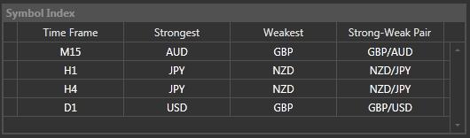 NZD/USD fällt auf Monatstief