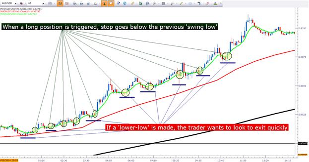 افتتاح الأسواق الأوروبية:  من المحتمل أن يتراجع اليورو والاسترليني والفرنك السويسري إثر بيانات الوظائف الأميركية القويّة