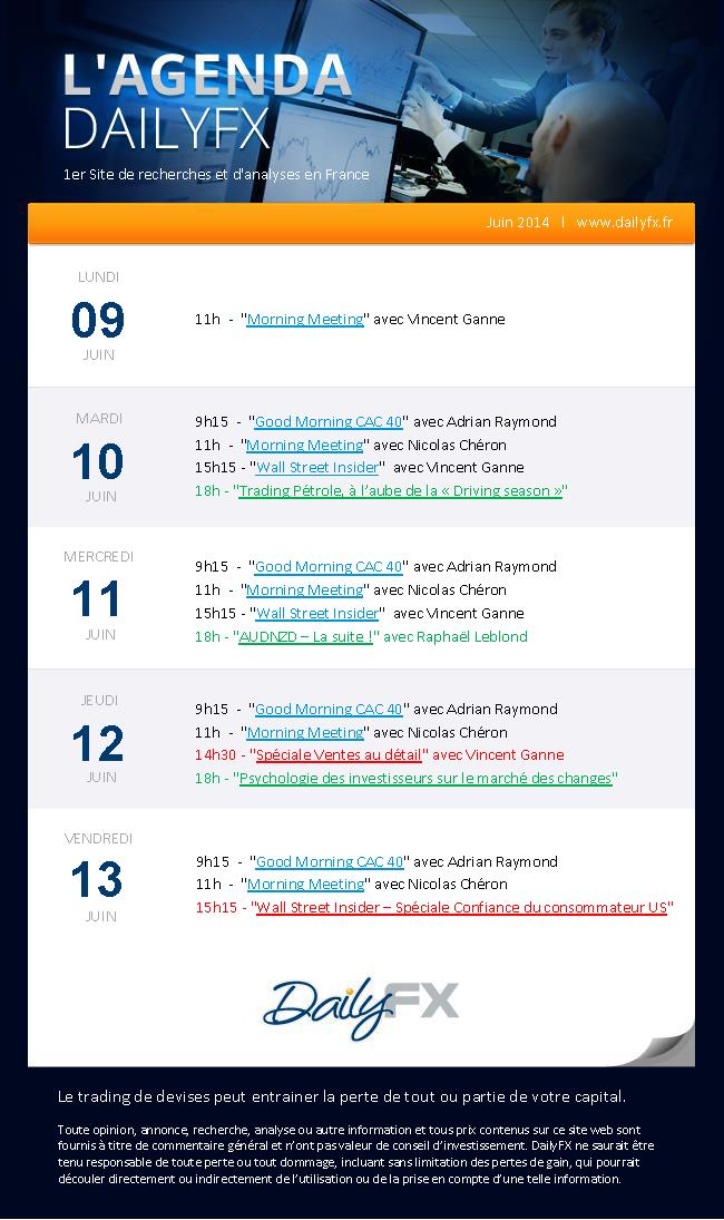 Agenda des webinaires DailyFX du 09 au 13 juin