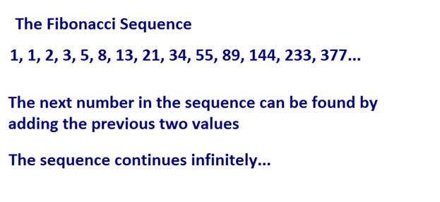 Die Offenbarungen von Fibonacci