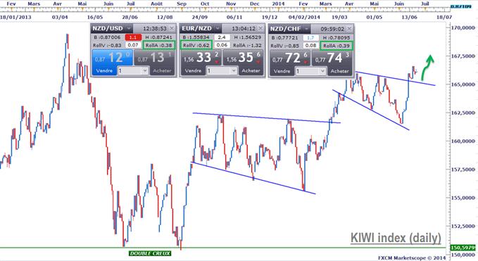 kiwi_carry_trade