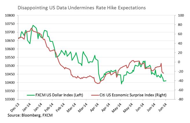Gold und Silber steht eine volatile Woche bevor, da US-Wirtschaftsdaten höchsten Kalibers zur Veröffentlichung anstehen