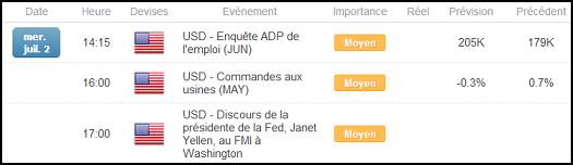 Calendrier_économique_du_Forex