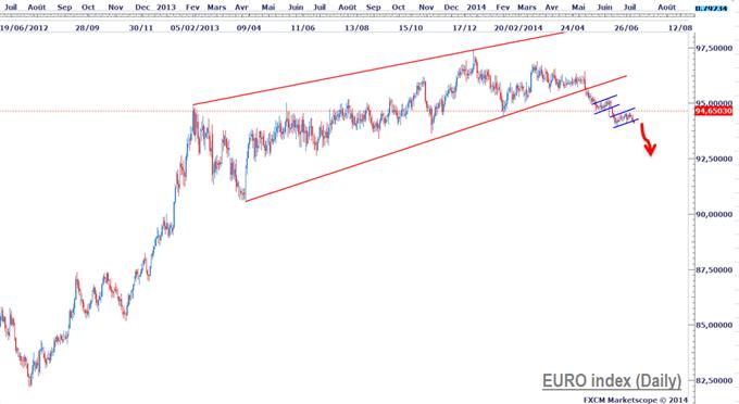 euro_forex.