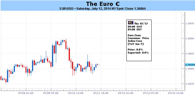 Des flashbacks de 2010-2012 hantent l'euro, mais l'émergence de problèmes systémiques est peu probable