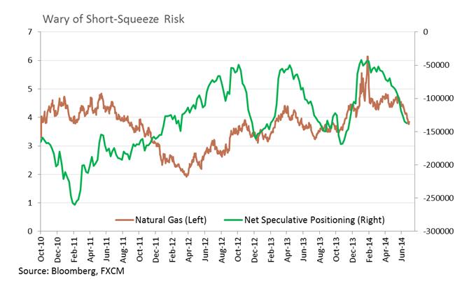 Crude Oil und Gold erhoffen sich Orientierung seitens hochkalibriger US-Wirtschaftsdaten