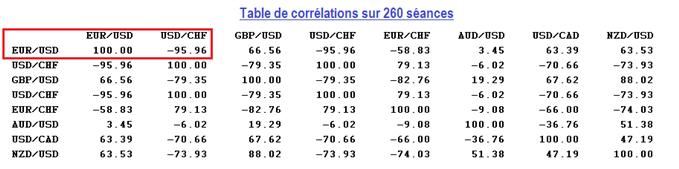 correlation_forex.