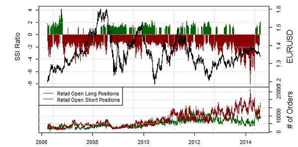 EUR/USD findet um 1,3500 interessanten mittel- bis langfristigen Short-Trigger, Ziel 1,3300 und tiefer