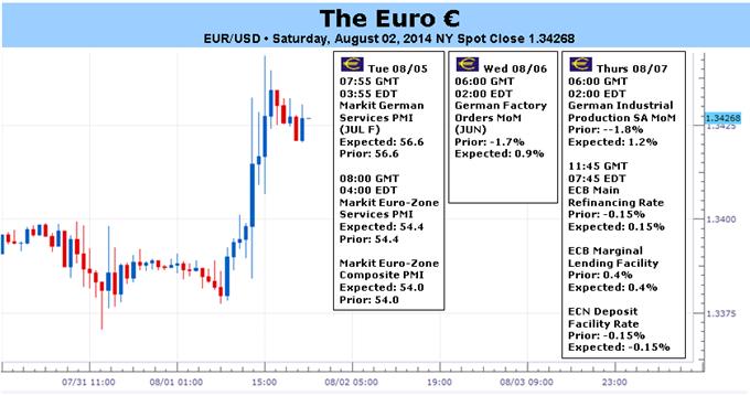 Der Euro Rebound dürfte nur kurzfristiger Natur sein, da die EZB am Donnerstag ihre Sitzung abhält