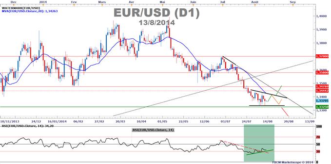 eurusd_price.