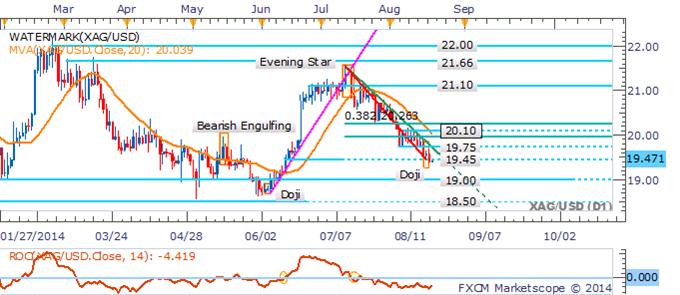 Crude steht vor Volatilität nach Vorräten, Gold wartet auf Fed-Protokoll