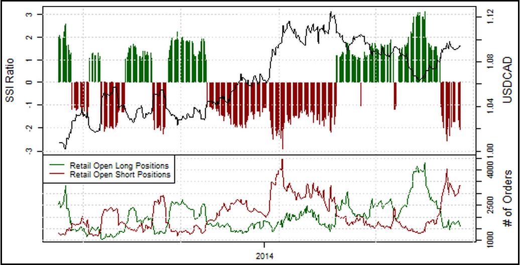Dans cet article je vais vous apprendre comment utiliser les bandes de Bollinger, aussi connues sous le nom de courbes de Bollinger, ou, plus simplement, les gdfl.gq moi c'est l'indicateur d'analyse technique le plus utile. Il est incontournable quand on veut apprendre le trading.C'est incroyable ce que l'on peut avoir comme informations avec cet indicateur.