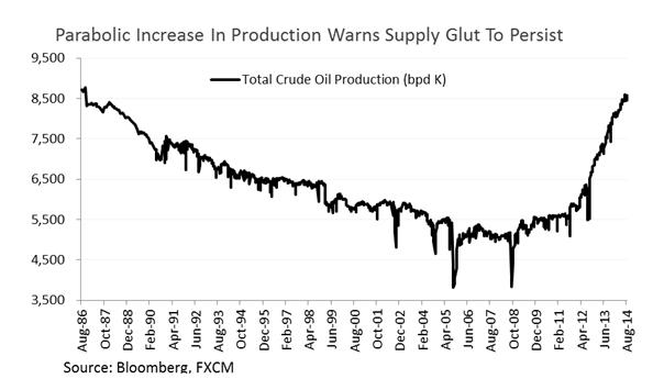 النفط الخام يتطلّع الى المخزونات القادمة من أجل تحديد اتّجاهه