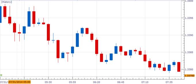 تباطؤ مؤشر أسعار المستهلك في منطقة اليورو سيعزّز الآفاق السلبية لليورو\دولار قبيل اجتماع البنك المركزي الأوروبي