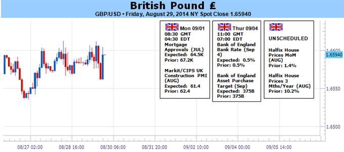 GBP/USD braucht größeren Widerspruch der BoE, um aus bärischem Trend auszubrechen