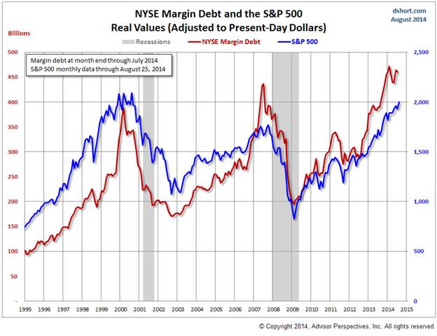DAX: ist die Bullenparty an den Aktienmärkten vorbei?