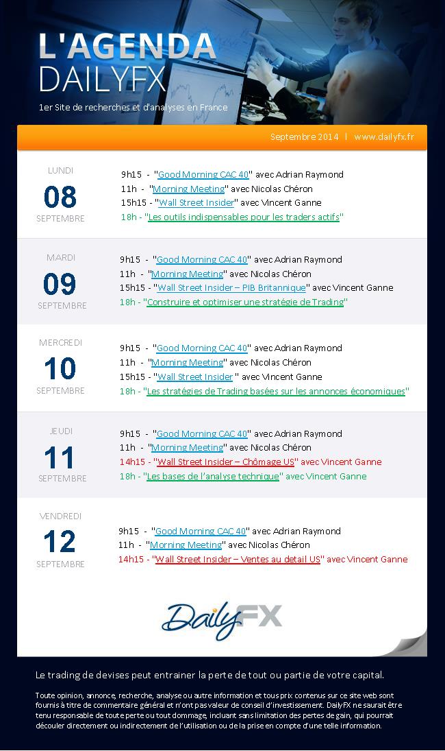 Agenda des webinaires DailyFX du 08 au 12 septembre