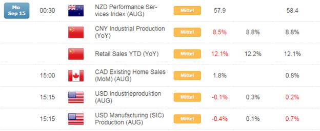 Kurzer Marktüberblick 16.09.2014