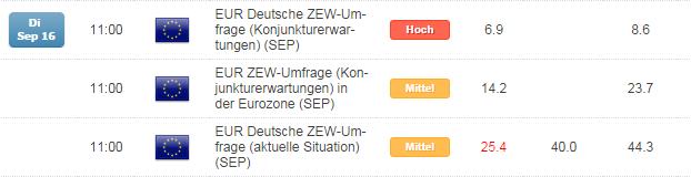 "Der DAX: total ""verhext""..."