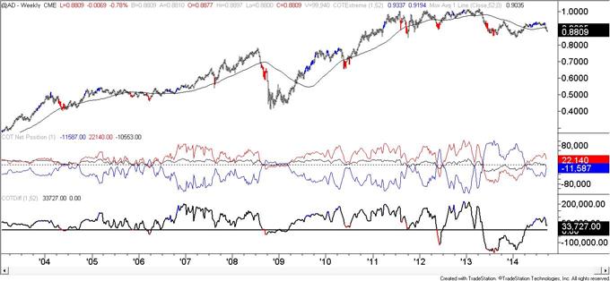 ETFs im Überblick: Aktuelle Kurse der wichtigsten ETFs (Exchange-traded funds) auf 100lu.ml