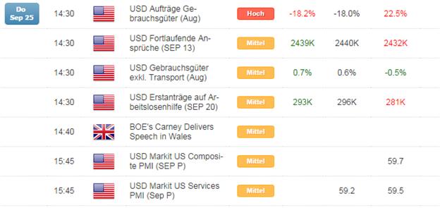 Kurzer Marktüberblick 26.09.2014