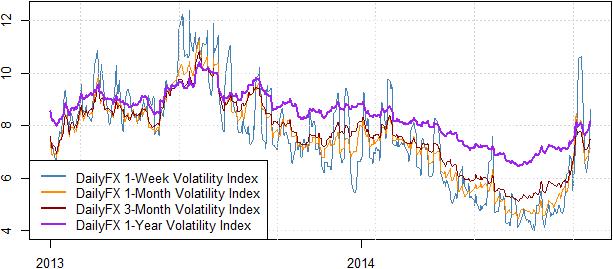 US Dollar Surges as Market Tension Rises - What's Next?