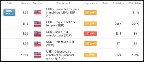 Calendrier_économique_Forex