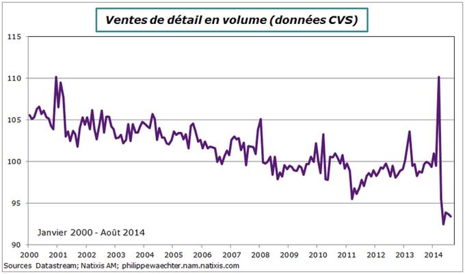 3 graphes sur le Japon : la récession guette sans impatience