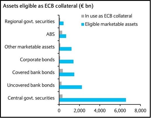 Programme de rachats d'ABS et obligations sécurisées