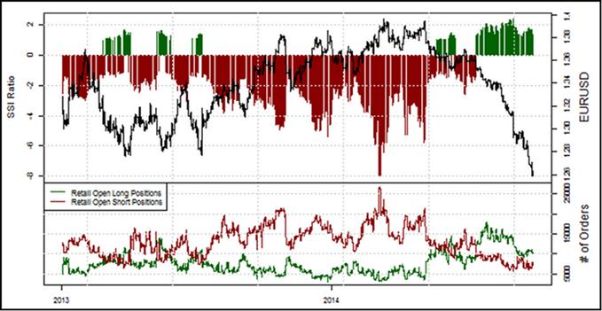 Psychologie du trader