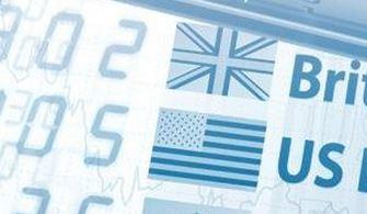 Relative Schwäche im Pfund, Broadbent lässt Hoffnungen auf frühe Zinsschritte platzen