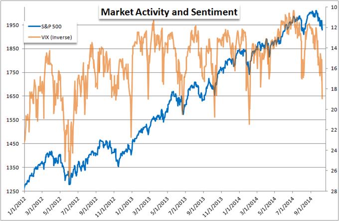 Fx options volatility data