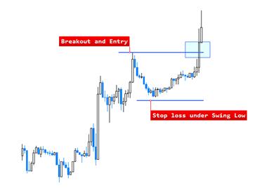 Trade den Markt, und nicht dein Konto