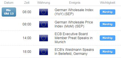 EUR/USD: Großspekulanten erhöhen ihre Verkaufsposition