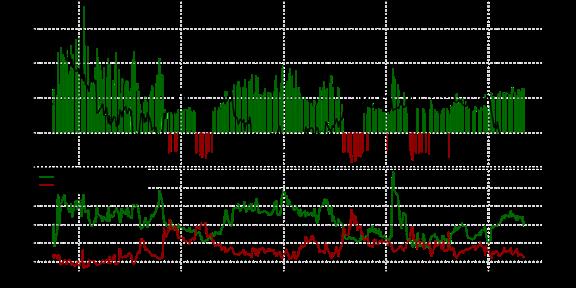 AUD/USD Still Biased Lower as Crowd Retains Longs