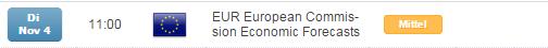DAX wie ein Kaninchen vor der EZB-Schlange