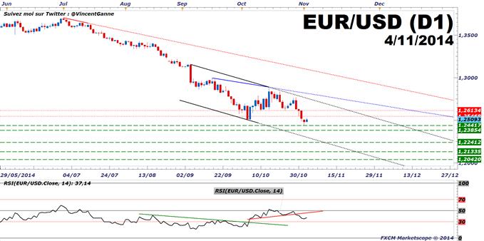 eurodollar.