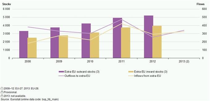 AUD/USD Breaks 5 Week Range, is EUR/USD Next?