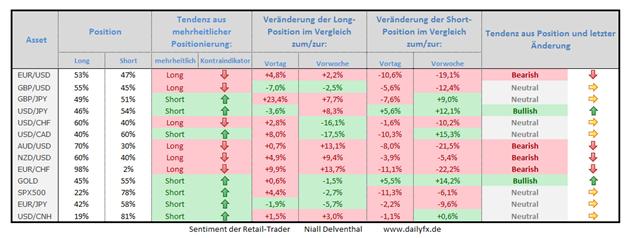 Speculative Sentiment Index - 06.11.2014