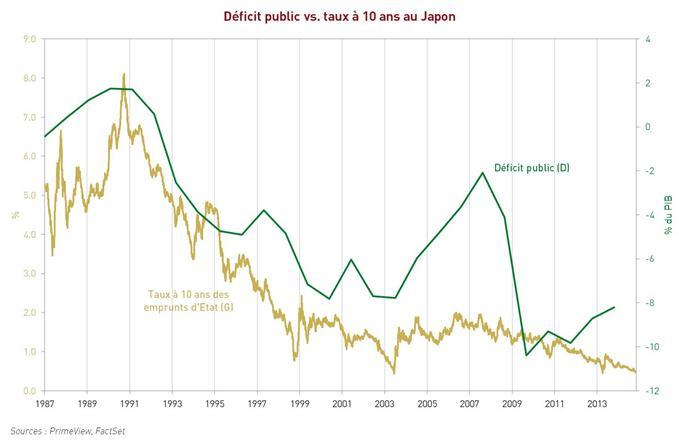 Japon : ce que les annonces de la Bank of Japan changent pour les marchés…