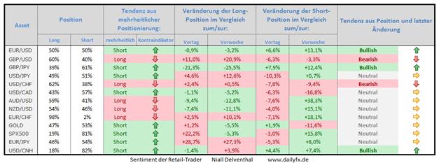 Speculative Sentiment Index - 13.11.2014