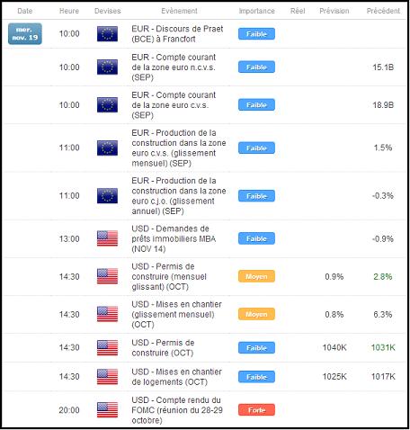https://media.dailyfx.com/illustrations/2014/11/19/EURUSD-Surveillez-le-DJ-FXCM-US-Dollar-Index-pour-trader-leuro-aujourdhui-1149_body_cal0.png