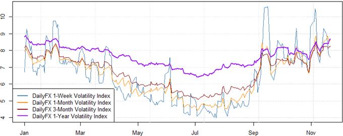 US Dollar Faces Tough Test, Japanese Yen Remains Focus