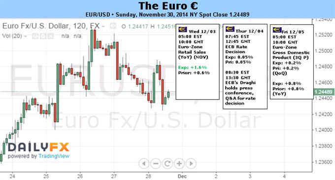 EZB dürfte aggressiv expansiven Ton trotz keines staatlichen QE beibehalten