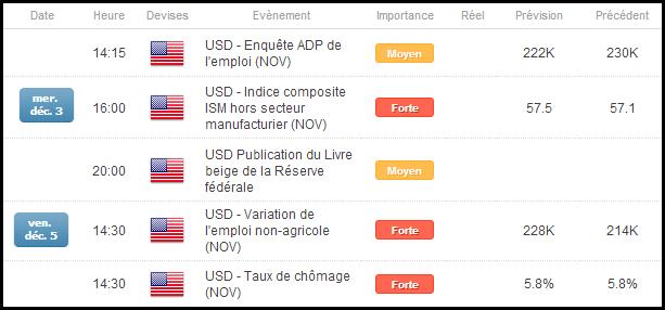 Analyses Métaux Précieux - DailyFX.fr - Page 4 Metaux-precieux-La-correlation-entre-lonce-dor-et-le-dollar-US-sinverse-piege-avant-les-NFPs-1180_body_calendrier0