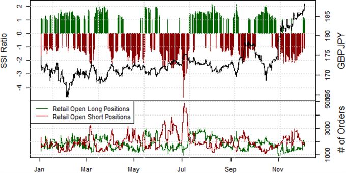 Sterling Targets Strength versus Downtrodden Japanese Yen
