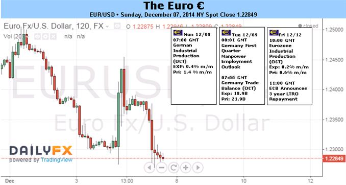 Euro unter Feuer, da sich EZB auf massive Expansion der Bilanz vorbereitet